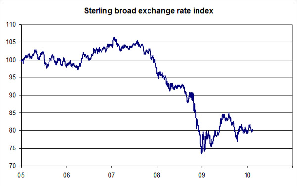 Sterling-03-10