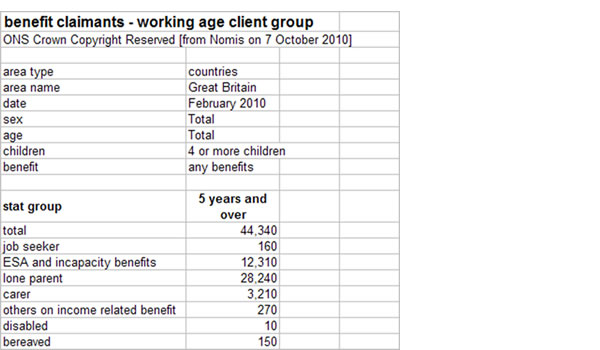 Benefit-claimants-working-age-client-group
