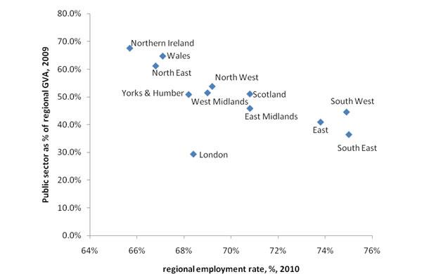 Impact-of-cuts-per-region