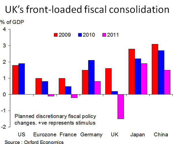 UK-front-loaded-fiscal-consolidation