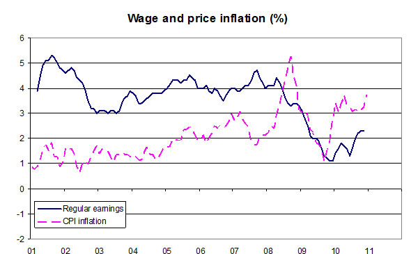 Wage-and-price-inflation-02-11
