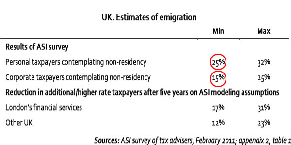 UK-estimates-of-emigration