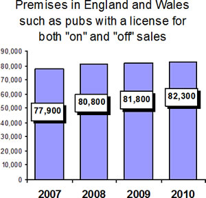 Premises-in-England-and-Wales-with-a-license-for-both-on-and-off-sales