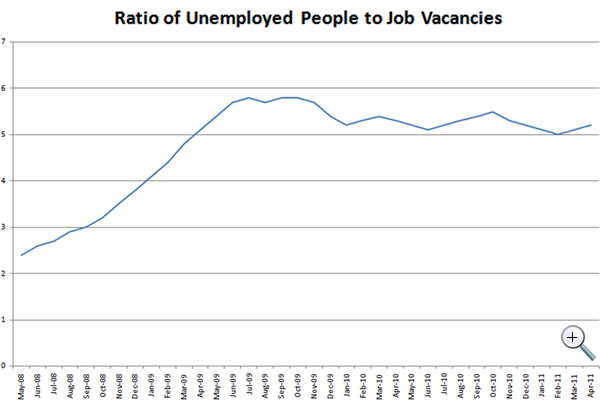 Private-sector-employment-compared-with-12-months-previously