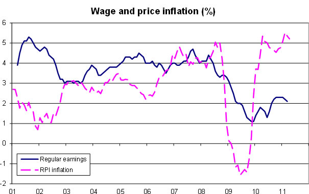 Wage-and-price-inflation-06-11