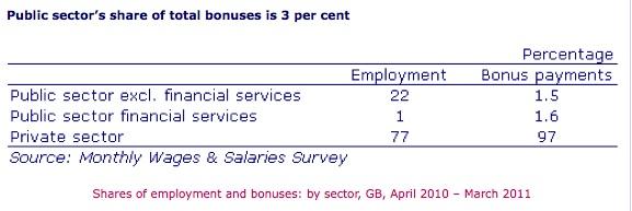 public-sector-bonuses