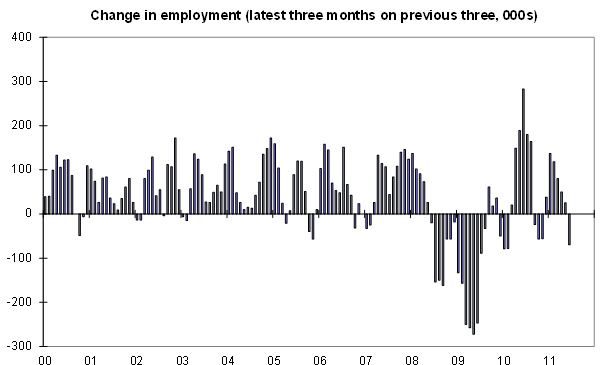 Change-in-employment-10-11