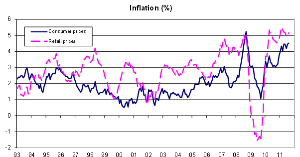 Inflation-10-11