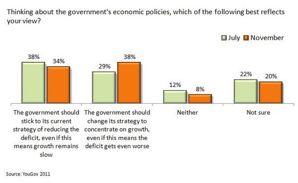 Attitudes-to-borrowing-Chart-1