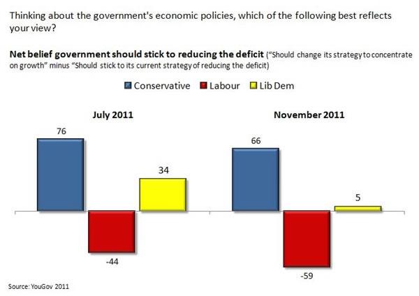 Attitudes-to-borrowing-Chart-2