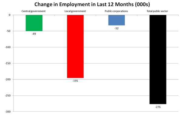 Change-in-employment-in-last-12-months