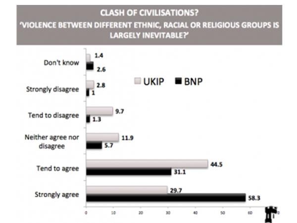 UKIP-extremism-Chart4