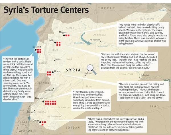 Syria-torture-centres
