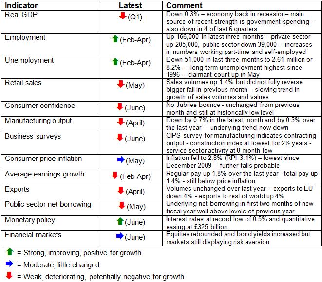 economic-update