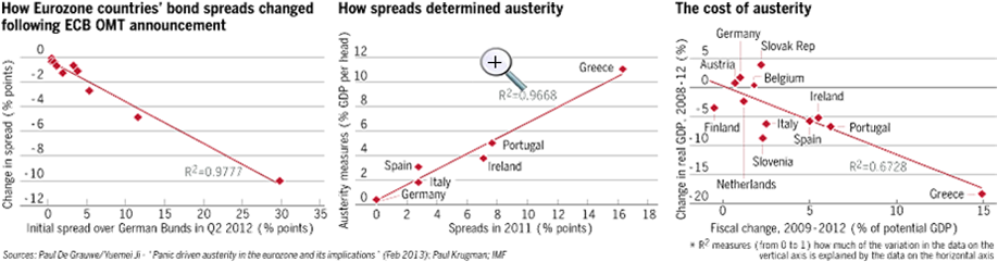 austerity graph