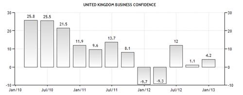 Budget graph 3