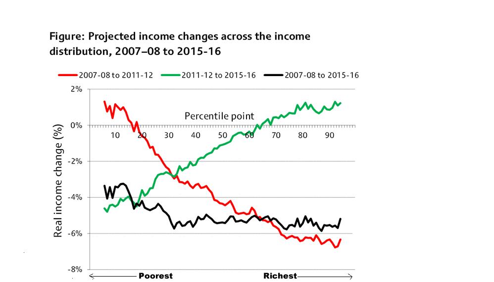 IFS graph