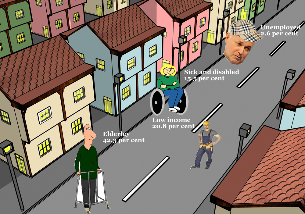 What a real 'Benefits Street' would look like | Left Foot Forward