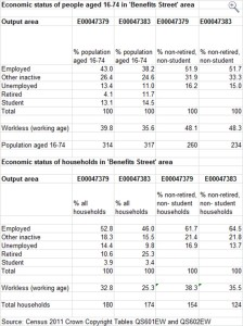 Benefits Street table-JPEG