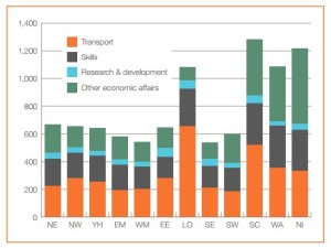 Budget graph 1j