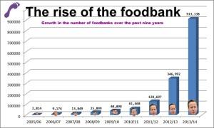 Food banks April 2014j