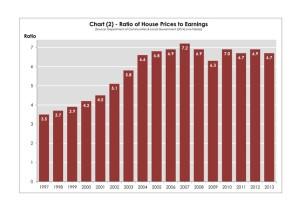 Chart housing 2j
