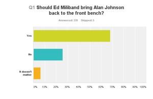 Alan Johnsonj
