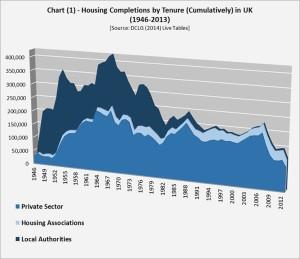 Housing graphj