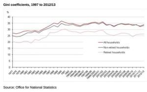 Inequality newj