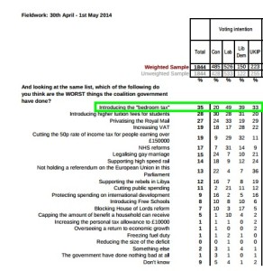 bedroom tax poll 1j