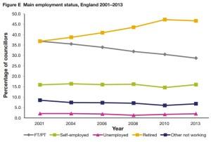 pic 1 - employment status