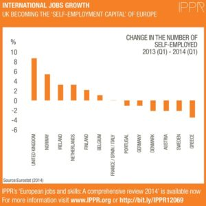 IPPR graphj