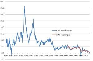 Labour market graph 1j