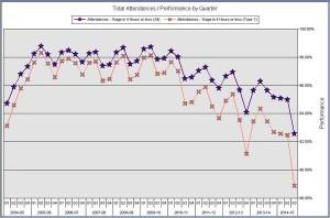 nhs graph