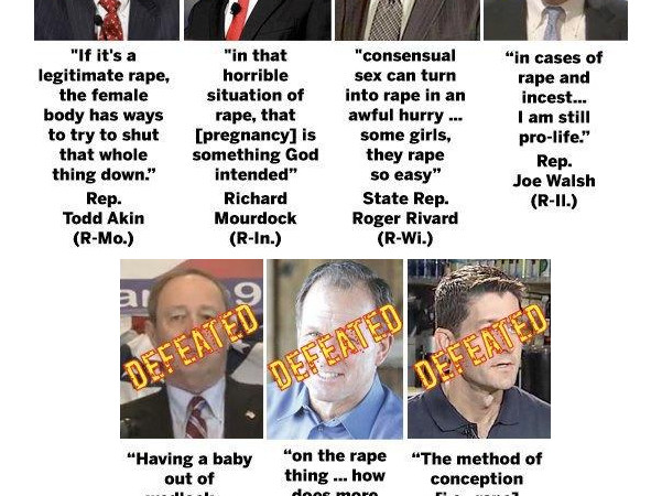 Given the boot: Seven defeated Republican misogynists