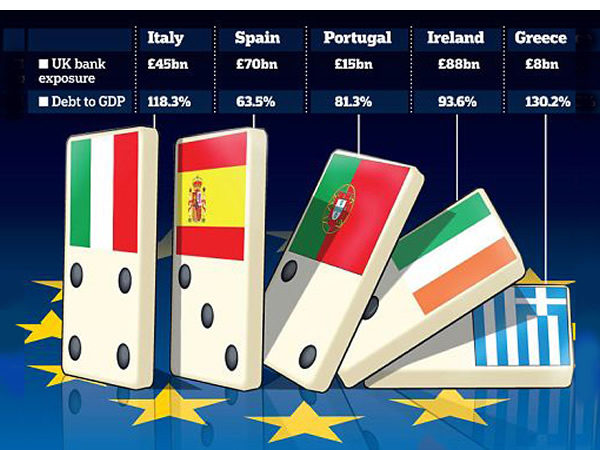 The effect of the Irish bailout: The EU dominos