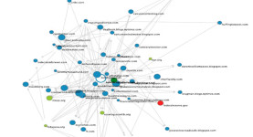 Map of influence: The Top US blogs - click to enlarge