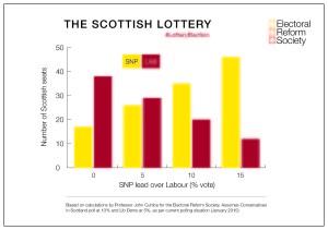Scottish_Lottery_InfoG