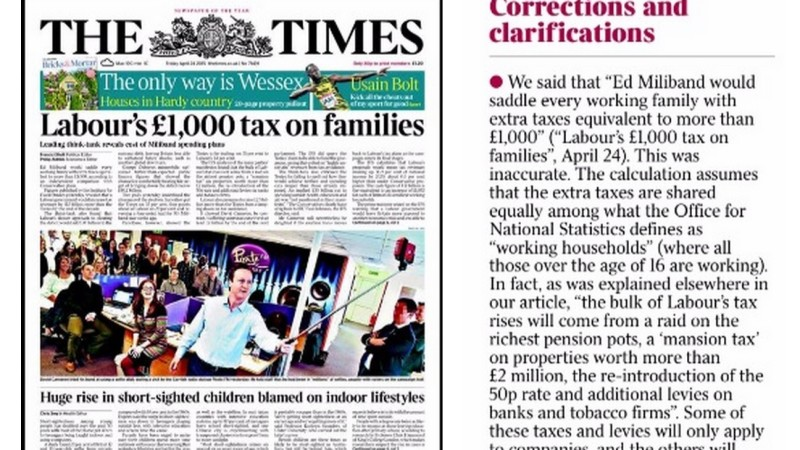 Times correction crop