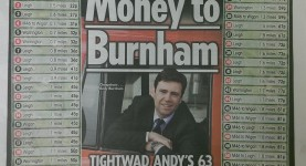 Andy Burnham Sun 16 7 15