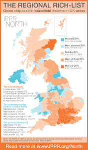 IPPRNorth_GDHI-UK heatmap_7Aug2015