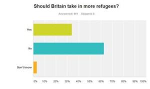 refugeegraph