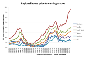 House prices ONS