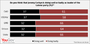 Corbyn-well-badly-excl-DKs