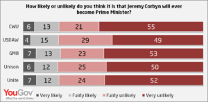 JC-likely-PM-disaggregated
