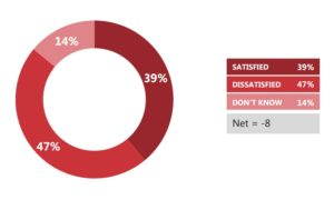 Corbyn support Labour Ipsos Mori