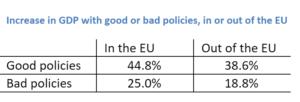 eu-economics