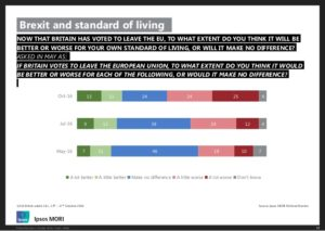 ipsos-mori-political-monitor-october-2016-19-638