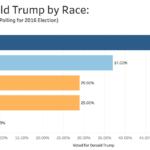 votes-for-trump